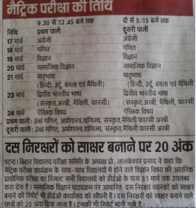 Bihar Board 10th Date sheet 2015
